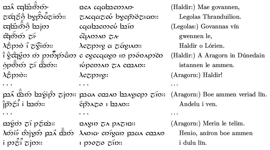 Tengwar Elbenschrift Elbische Schrift Und Ihre Verwendung
